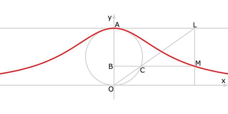 La curva .jpg